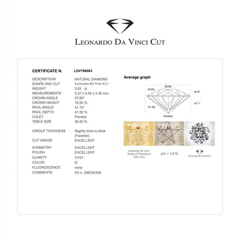 Diamante Certificato - Leonardo Da Vinci Cut - ct. 0,63 Colore G Purezza VVSI1 - DIAMANTI